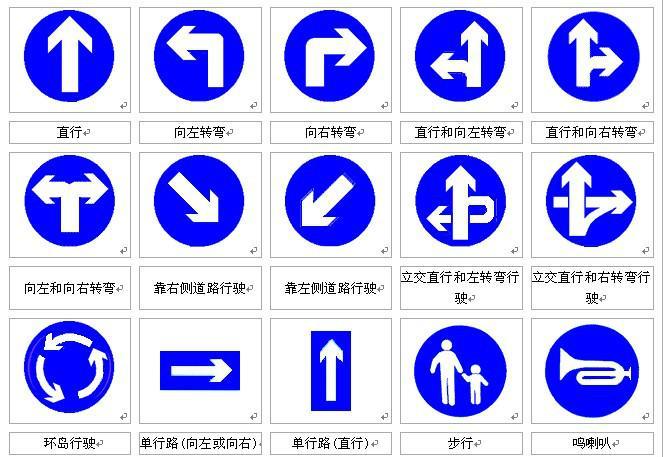 标识标牌安装的几种方式
