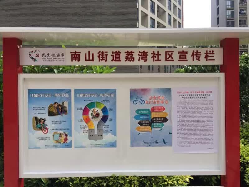 创建文明城市宣传栏